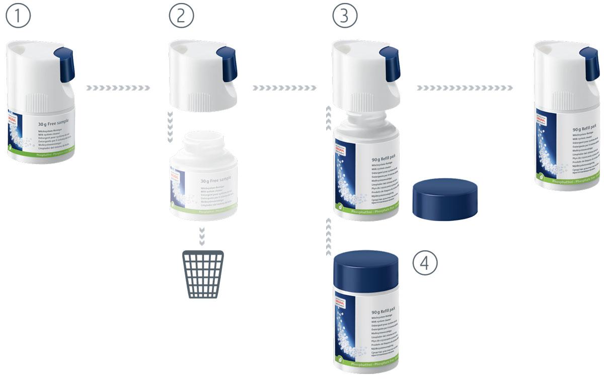 Mini-Tabs_Wechsel_Dosiersystem_Step-by-Step_Zahlen